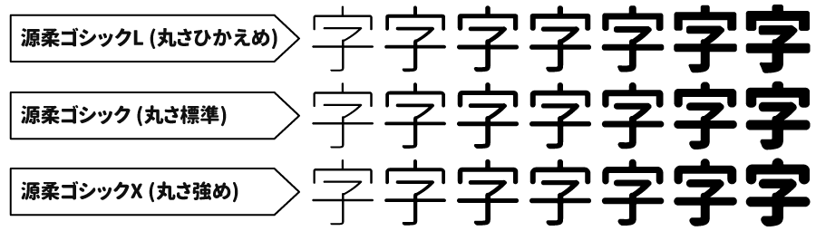 sample-genjyuu-lorx.png